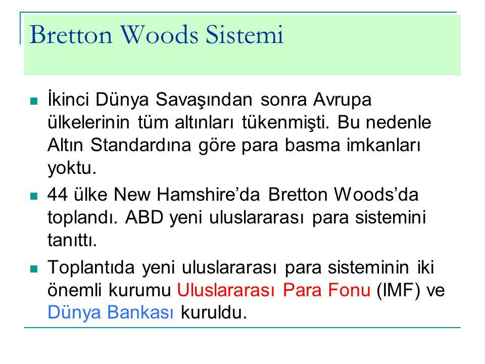 Bretton Woods Sistemi Sabit Kur Sistemi kabul edildi.