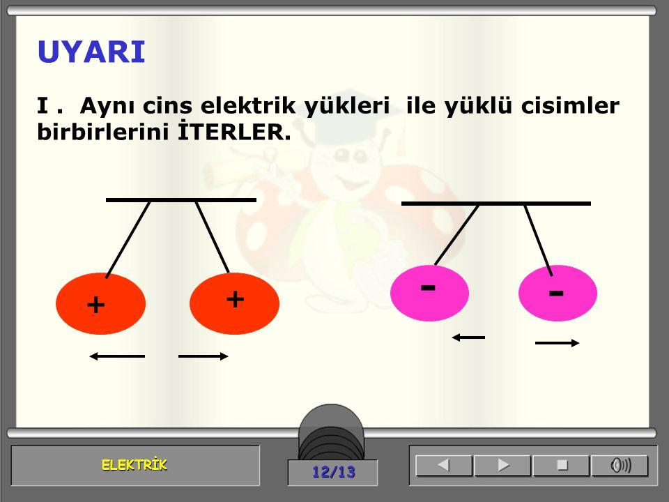 ELEKTRİK 12/13 UYARI I. Aynı cins elektrik yükleri ile yüklü cisimler birbirlerini İTERLER. + - + -