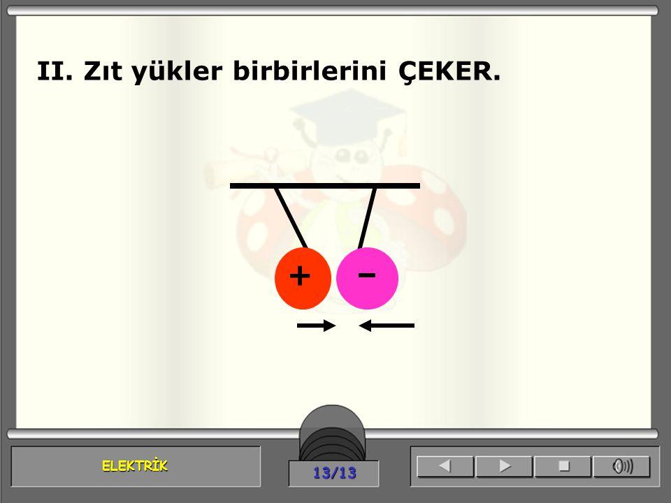ELEKTRİK 13/13 II. Zıt yükler birbirlerini ÇEKER. +