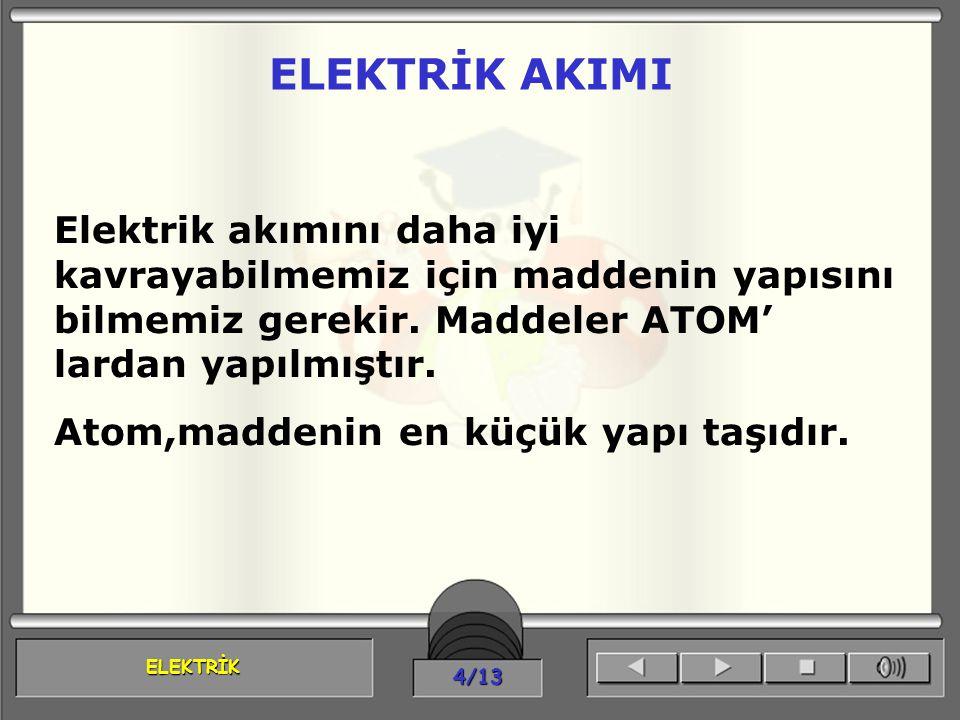 ELEKTRİK 4/13 ELEKTRİK AKIMI Elektrik akımını daha iyi kavrayabilmemiz için maddenin yapısını bilmemiz gerekir. Maddeler ATOM' lardan yapılmıştır. Ato