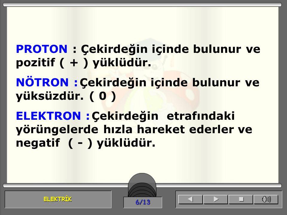 ELEKTRİK 6/13 PROTON : Çekirdeğin içinde bulunur ve pozitif ( + ) yüklüdür. NÖTRON : Çekirdeğin içinde bulunur ve yüksüzdür. ( 0 ) ELEKTRON : Çekirdeğ