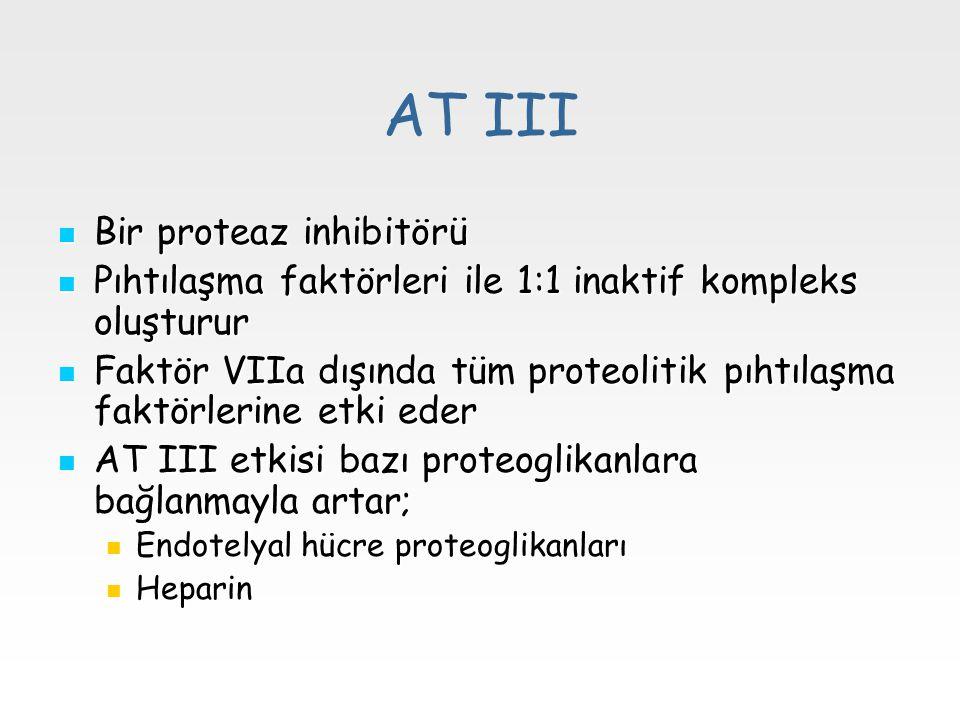 AT III Bir proteaz inhibitörü Bir proteaz inhibitörü Pıhtılaşma faktörleri ile 1:1 inaktif kompleks oluşturur Pıhtılaşma faktörleri ile 1:1 inaktif ko