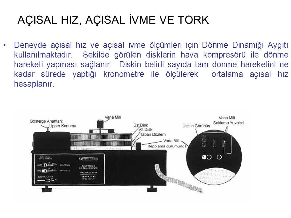 AÇISAL HIZ, AÇISAL İVME VE TORK Deneyde açısal hız ve açısal ivme ölçümleri için Dönme Dinamiği Aygıtı kullanılmaktadır. Şekilde görülen disklerin hav