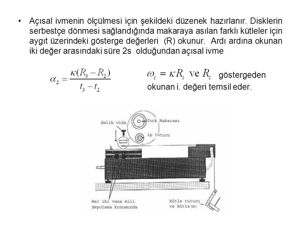 Açısal ivmenin ölçülmesi için şekildeki düzenek hazırlanır. Disklerin serbestçe dönmesi sağlandığında makaraya asılan farklı kütleler için aygıt üzeri