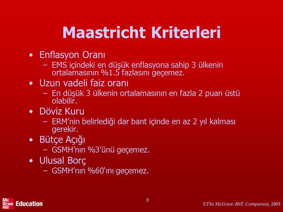 © The McGraw-Hill Companies, 2005 8 Maastricht Kriterleri Enflasyon Oranı –EMS içindeki en düşük enflasyona sahip 3 ülkenin ortalamasının %1.5 fazlasını geçemez.