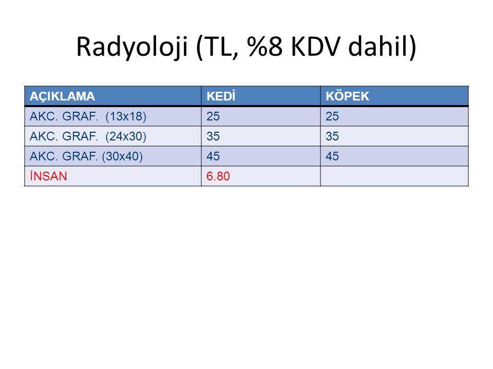 Radyoloji (TL, %8 KDV dahil) AÇIKLAMAKEDİKÖPEK AKC.