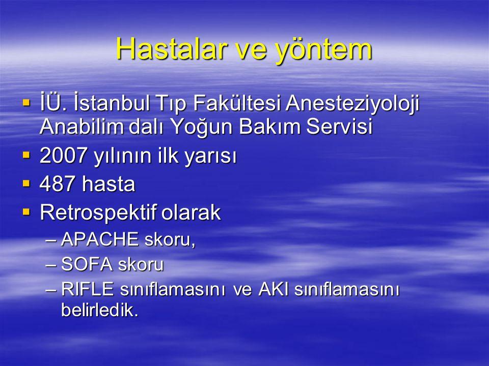 Hastalar ve yöntem  İÜ. İstanbul Tıp Fakültesi Anesteziyoloji Anabilim dalı Yoğun Bakım Servisi  2007 yılının ilk yarısı  487 hasta  Retrospektif