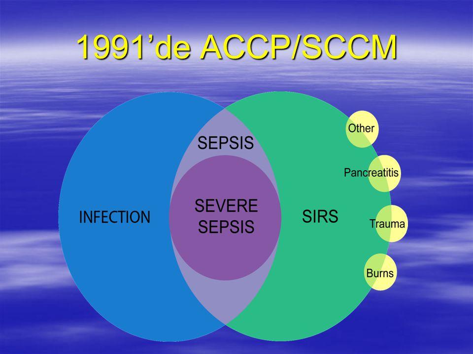 1991'de ACCP/SCCM