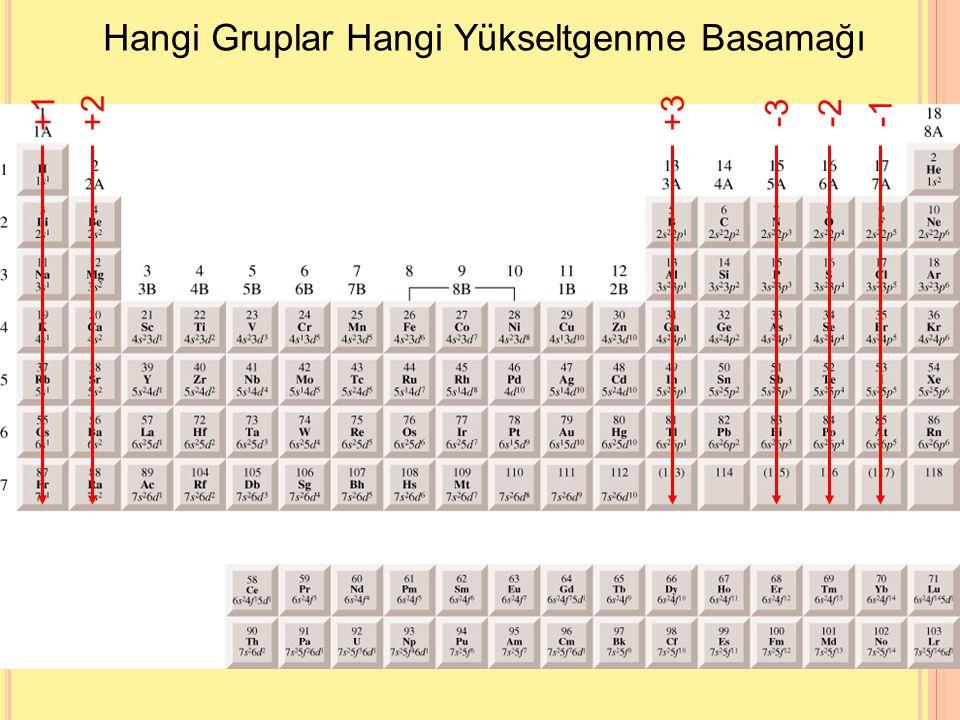 16 +1+2+3 -2-3 Hangi Gruplar Hangi Yükseltgenme Basamağı