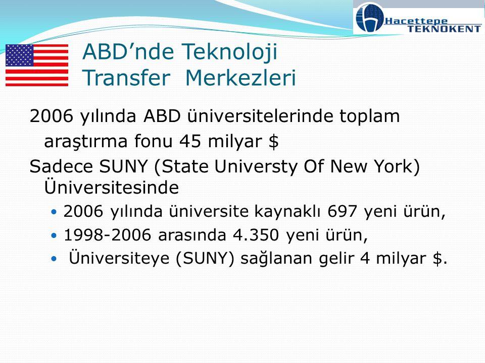ABD'nde Teknoloji Transfer Merkezleri 2006 yılında ABD üniversitelerinde toplam araştırma fonu 45 milyar $ Sadece SUNY (State Universty Of New York) Ü