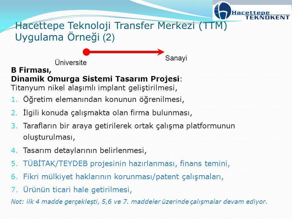 Hacettepe Teknoloji Transfer Merkezi (TTM) Uygulama Örneği (2) B Firması, Dinamik Omurga Sistemi Tasarım Projesi: Titanyum nikel alaşımlı implant geli