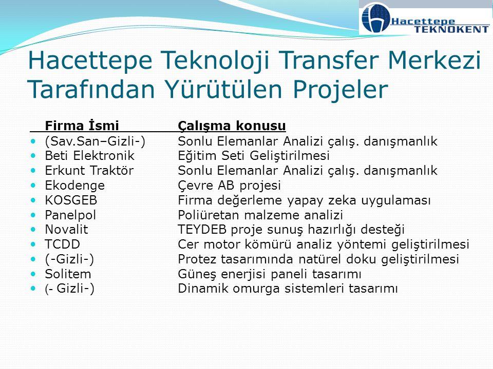 Hacettepe Teknoloji Transfer Merkezi Tarafından Yürütülen Projeler Firma İsmi Çalışma konusu (Sav.San–Gizli-) Sonlu Elemanlar Analizi çalış. danışmanl