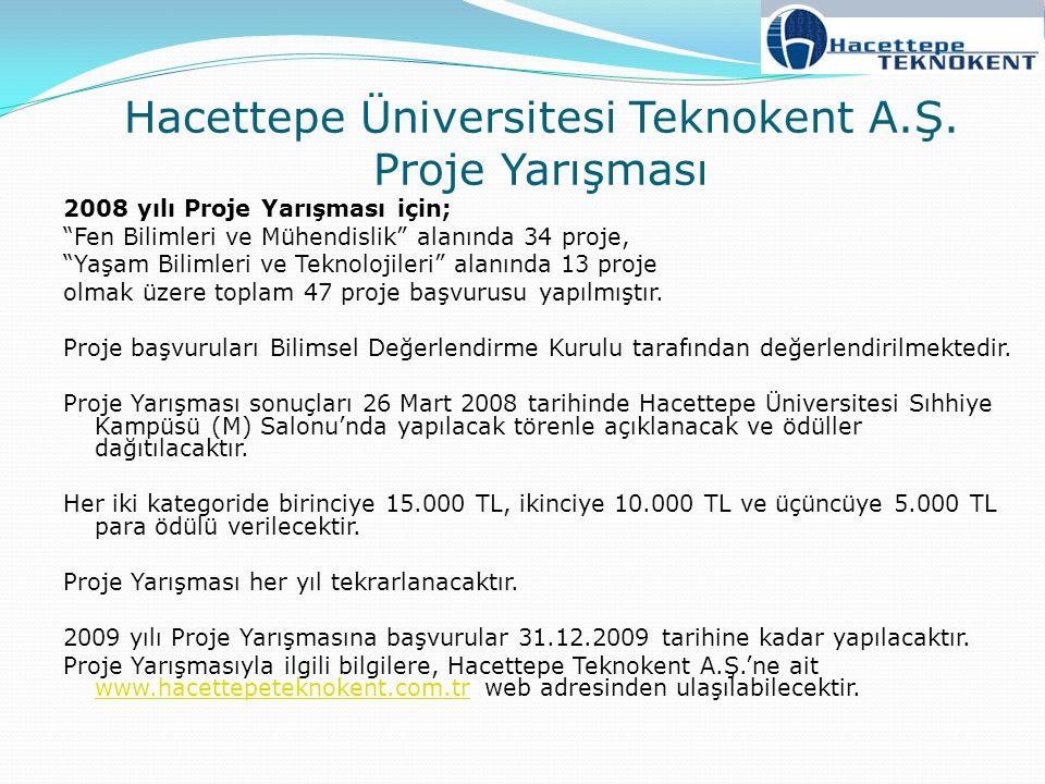 """Hacettepe Üniversitesi Teknokent A.Ş. Proje Yarışması 2008 yılı Proje Yarışması için; """"Fen Bilimleri ve Mühendislik"""" alanında 34 proje, """"Yaşam Bilimle"""