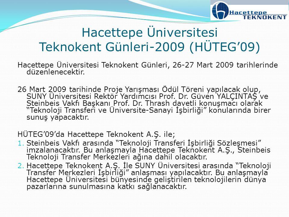 Hacettepe Üniversitesi Teknokent Günleri-2009 (HÜTEG'09) Hacettepe Üniversitesi Teknokent Günleri, 26-27 Mart 2009 tarihlerinde düzenlenecektir. 26 Ma