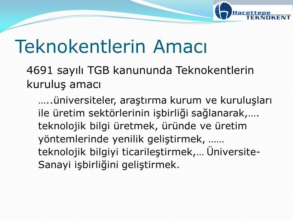 Teknokentlerin Amacı 4691 sayılı TGB kanununda Teknokentlerin kuruluş amacı …..üniversiteler, araştırma kurum ve kuruluşları ile üretim sektörlerinin