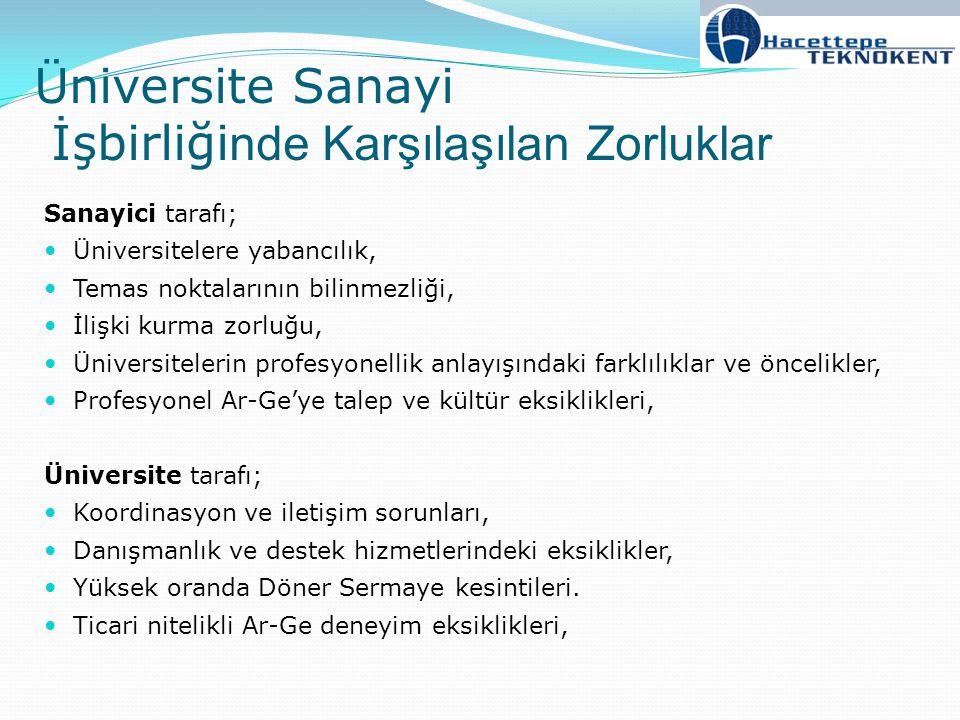 Üniversite Sanayi İşbirliği nde Karşılaşılan Zorluklar Sanayici tarafı; Üniversitelere yabancılık, Temas noktalarının bilinmezliği, İlişki kurma zorlu