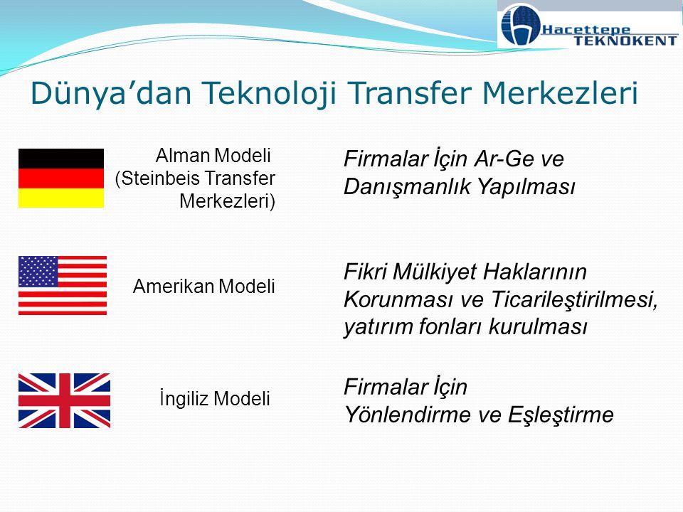 Alman Modeli (Steinbeis Transfer Merkezleri) Amerikan Modeli İngiliz Modeli Firmalar İçin Ar-Ge ve Danışmanlık Yapılması Fikri Mülkiyet Haklarının Kor