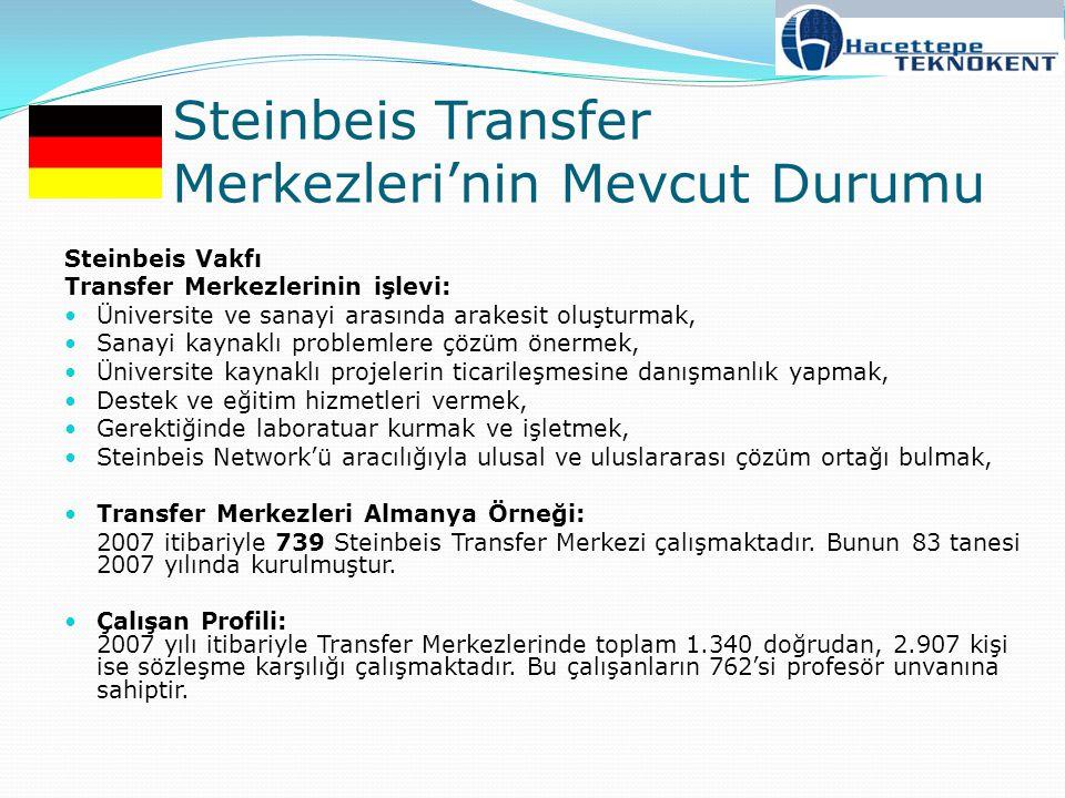 Steinbeis Transfer Merkezleri'nin Mevcut Durumu Steinbeis Vakfı Transfer Merkezlerinin işlevi: Üniversite ve sanayi arasında arakesit oluşturmak, Sana