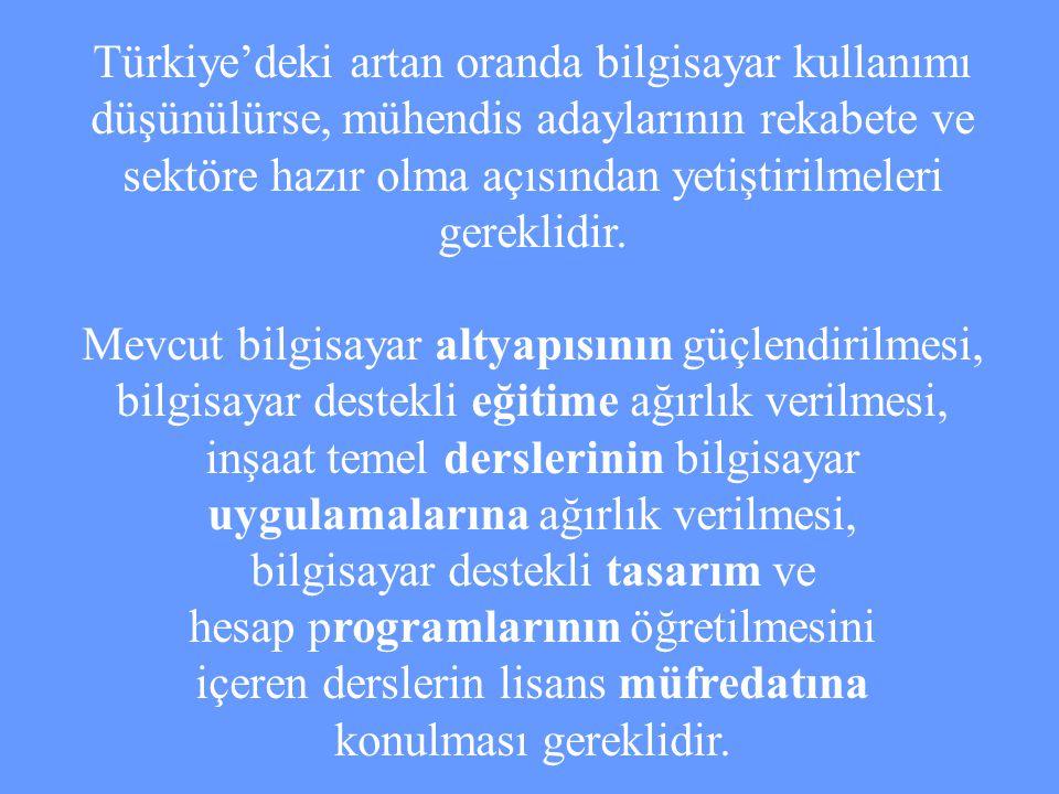 Türkiye'deki artan oranda bilgisayar kullanımı düşünülürse, mühendis adaylarının rekabete ve sektöre hazır olma açısından yetiştirilmeleri gereklidir.