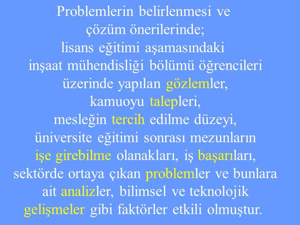 Problemlerin belirlenmesi ve çözüm önerilerinde; lisans eğitimi aşamasındaki inşaat mühendisliği bölümü öğrencileri üzerinde yapılan gözlemler, kamuoy