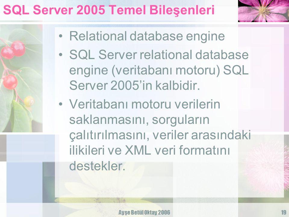 Ayşe Betül Oktay 200619 SQL Server 2005 Temel Bileşenleri Relational database engine SQL Server relational database engine (veritabanı motoru) SQL Ser