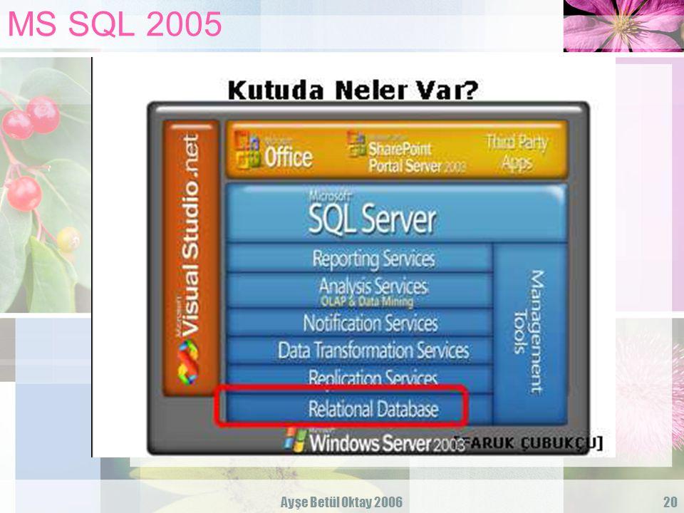 Ayşe Betül Oktay 200620 MS SQL 2005