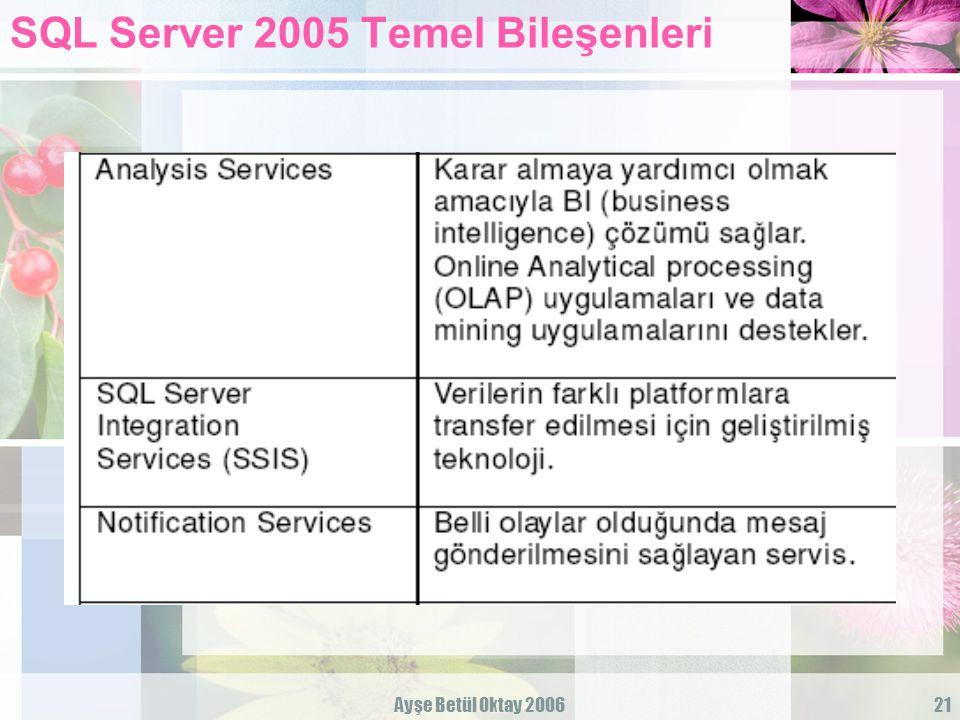 Ayşe Betül Oktay 200621 SQL Server 2005 Temel Bileşenleri