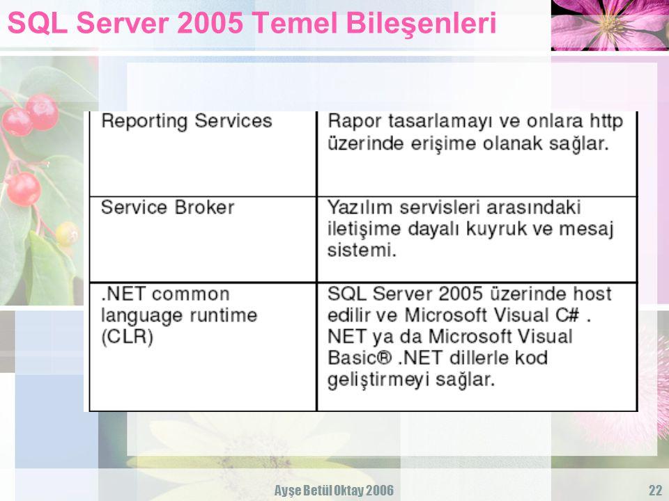 Ayşe Betül Oktay 200622 SQL Server 2005 Temel Bileşenleri