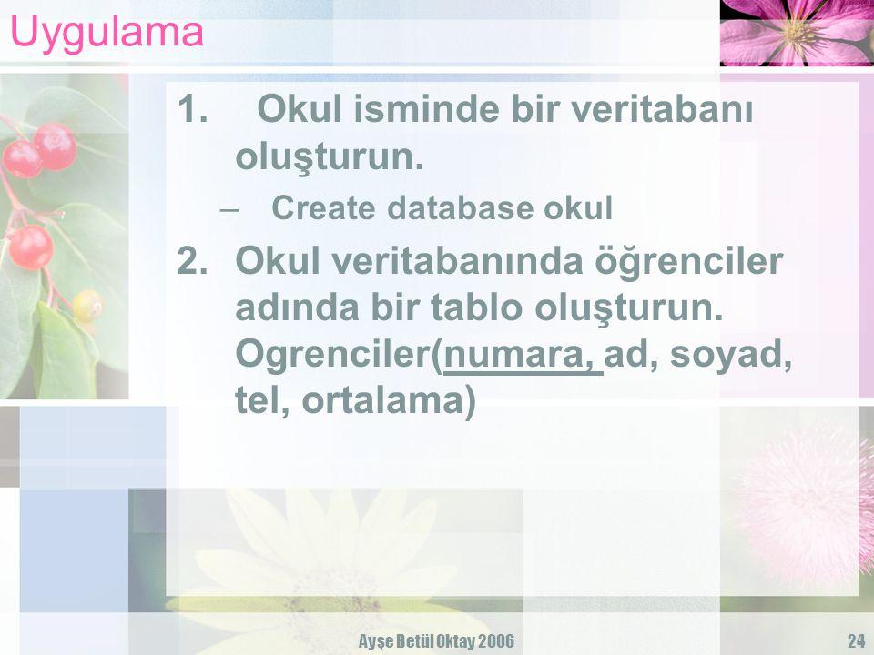 Ayşe Betül Oktay 200624 Uygulama 1. Okul isminde bir veritabanı oluşturun. –Create database okul 2.Okul veritabanında öğrenciler adında bir tablo oluş