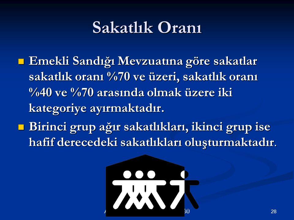 27 BOZÜYÜK REHBERLİK VE ARAŞTIRMA MERKEZİ MÜDÜRLÜĞÜ Engelli Maaşları: (madde 25) 2022 sayılı 65 Yaşını Doldurmuş Muhtaç, Güçsüz ve Kimsesiz Türk Vatan