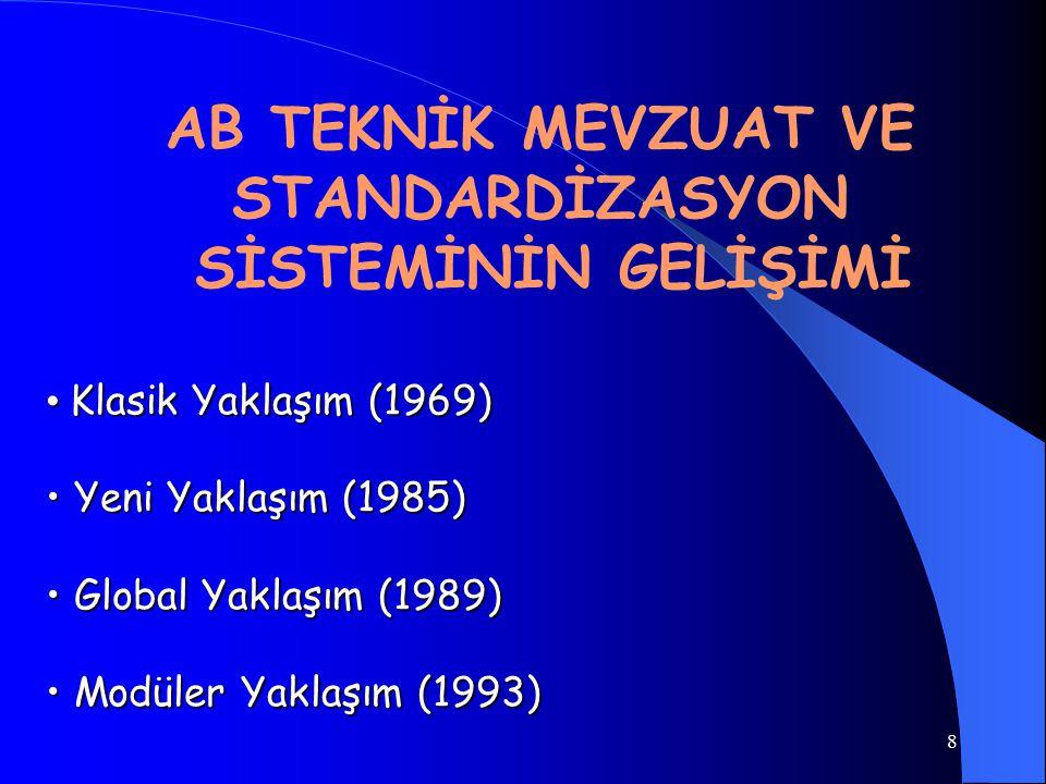 7 AB'DE TEKNİK ENGELLERİN KALDIRILMASI Ortak mevzuat, standart ve uygunluk değerlendirmesi prosedürlerinin kullanılması (uyumlaştırma, düzenlenmiş alan), Farklı sistemlere eşdeğerlik tanınması (karşılıklı tanıma ilkesi, düzenlenmemiş alan).