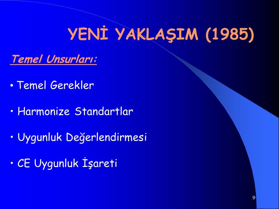 8 Klasik Yaklaşım (1969) Yeni Yaklaşım (1985) Global Yaklaşım (1989) Modüler Yaklaşım (1993) Klasik Yaklaşım (1969) Yeni Yaklaşım (1985) Global Yaklaşım (1989) Modüler Yaklaşım (1993) AB TEKNİK MEVZUAT VE STANDARDİZASYON SİSTEMİNİN GELİŞİMİ