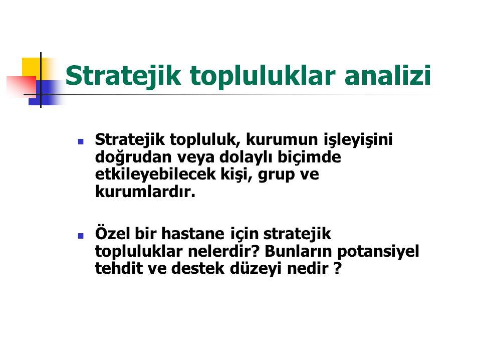 Stratejik topluluklar analizi Stratejik topluluk, kurumun işleyişini doğrudan veya dolaylı biçimde etkileyebilecek kişi, grup ve kurumlardır. Özel bir