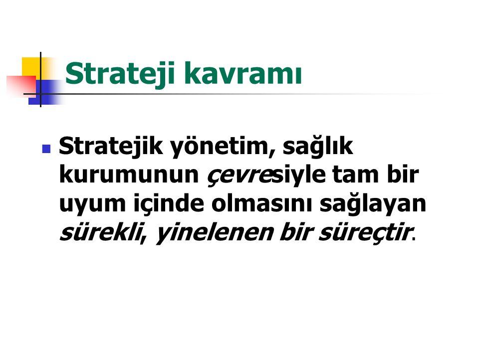 Strateji kavramı Stratejik yönetim, sağlık kurumunun çevresiyle tam bir uyum içinde olmasını sağlayan sürekli, yinelenen bir süreçtir.