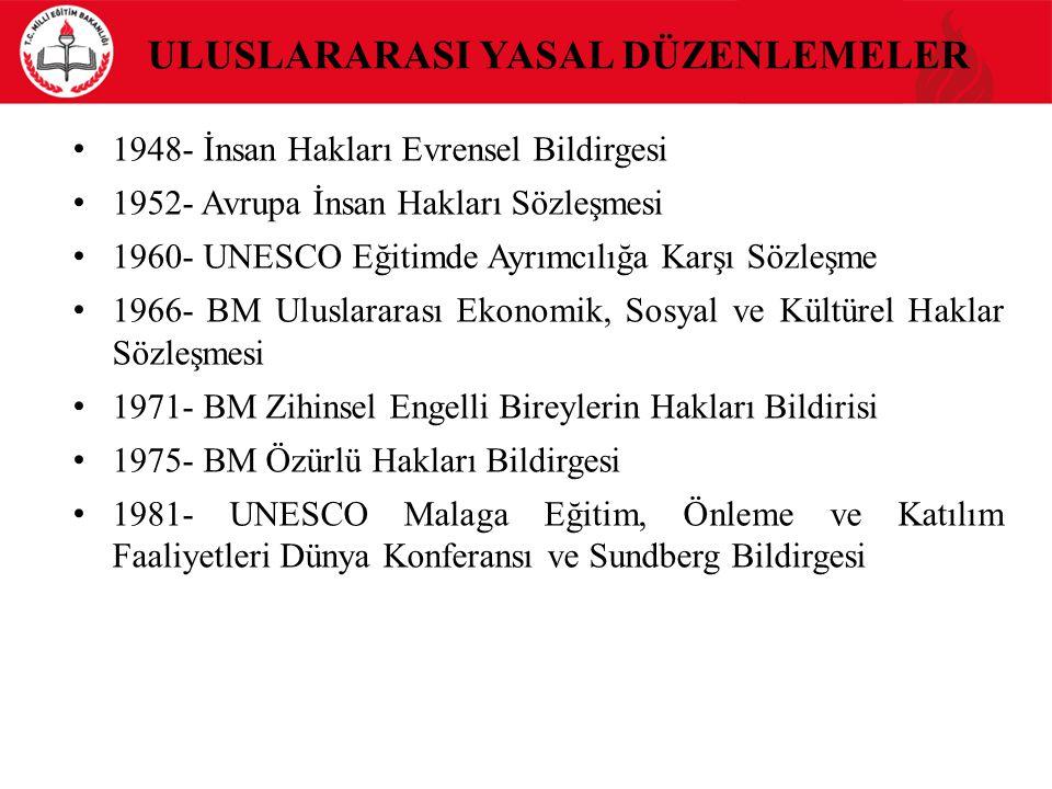 ULUSLARARASI YASAL DÜZENLEMELER 1948- İnsan Hakları Evrensel Bildirgesi 1952- Avrupa İnsan Hakları Sözleşmesi 1960- UNESCO Eğitimde Ayrımcılığa Karşı