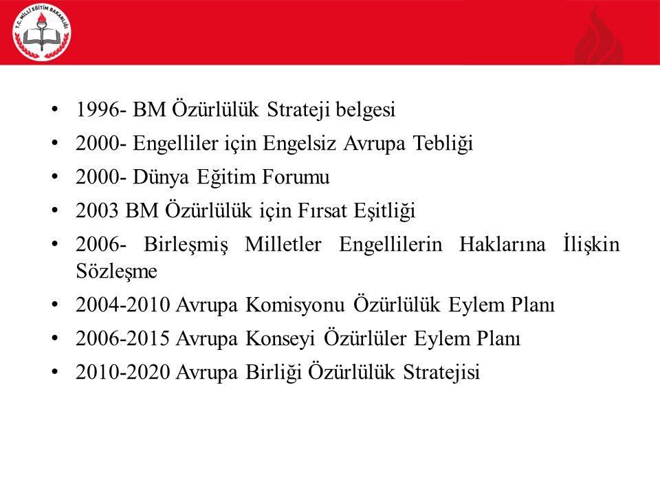 1996- BM Özürlülük Strateji belgesi 2000- Engelliler için Engelsiz Avrupa Tebliği 2000- Dünya Eğitim Forumu 2003 BM Özürlülük için Fırsat Eşitliği 200