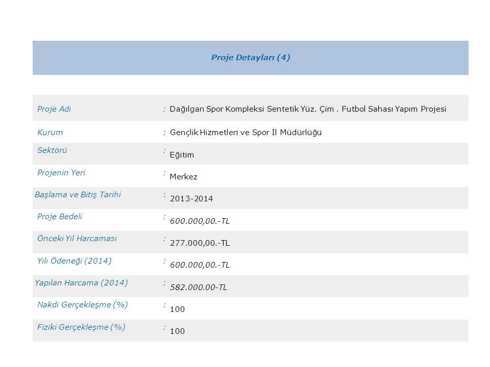 Proje Detayları (5) Proje Adı:Dağılgan Stadı Bakımı Onarımı Kurum:Gençlik Hizmetleri ve Spor İl Müdürlüğü Sektörü: Eğitim Projenin Yeri: Merkez Başlama ve Bitiş Tarihi: 2014-2015 Proje Bedeli: 50.000,00.-TL Önceki Yıl Harcaması: - Yılı Ödeneği (2014): 50.000,00.-TL Yapılan Harcama (2014): - Nakdi Gerçekleşme (%): - Fiziki Gerçekleşme (%): Başlamadı