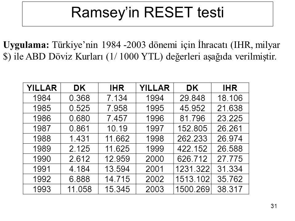 31 Ramsey'in RESET testi Uygulama: Türkiye'nin 1984 -2003 dönemi için İhracatı (IHR, milyar $) ile ABD Döviz Kurları (1/ 1000 YTL) değerleri aşağıda verilmiştir.