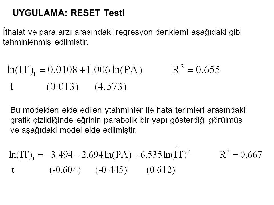 UYGULAMA: RESET Testi İthalat ve para arzı arasındaki regresyon denklemi aşağıdaki gibi tahminlenmiş edilmiştir.