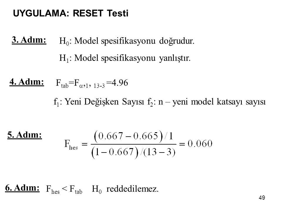 49 H 0 : Model spesifikasyonu doğrudur.H 1 : Model spesifikasyonu yanlıştır.