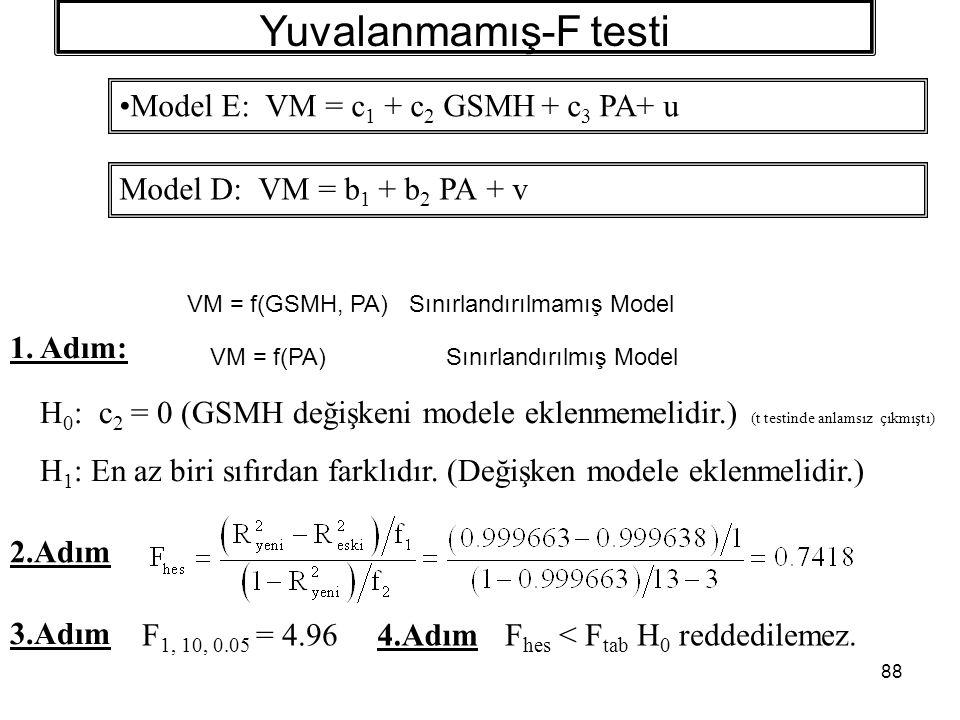 88 Yuvalanmamış-F testi 1.