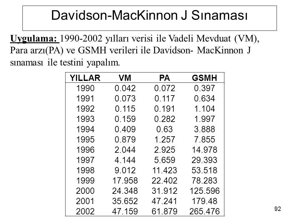 92 Uygulama: 1990-2002 yılları verisi ile Vadeli Mevduat (VM), Para arzı(PA) ve GSMH verileri ile Davidson- MacKinnon J sınaması ile testini yapalım.