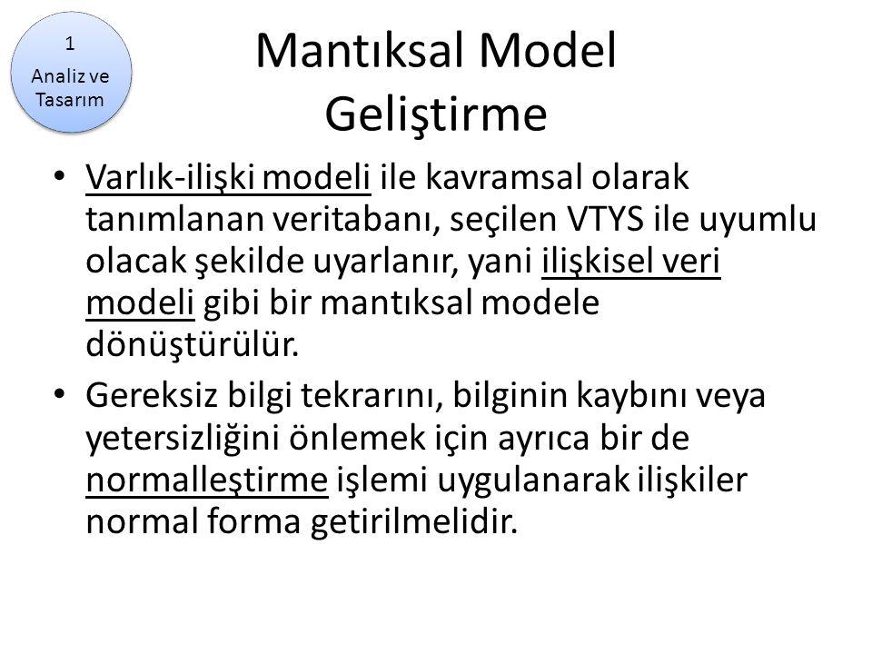 Mantıksal Model Geliştirme Varlık-ilişki modeli ile kavramsal olarak tanımlanan veritabanı, seçilen VTYS ile uyumlu olacak şekilde uyarlanır, yani ili