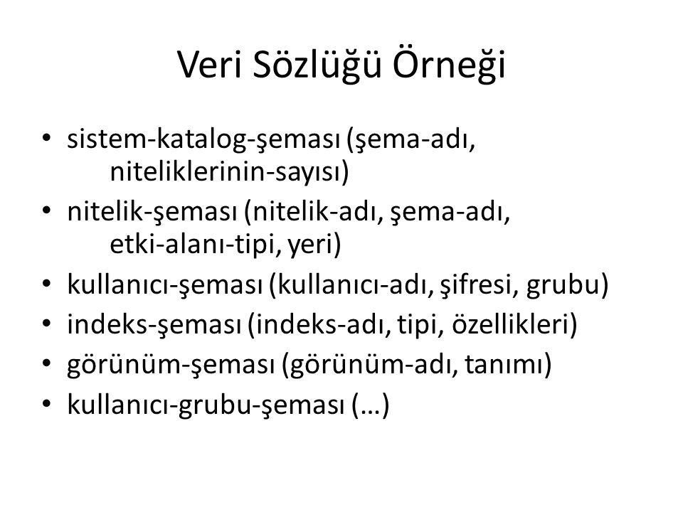 Veri Sözlüğü Örneği sistem-katalog-şeması (şema-adı, niteliklerinin-sayısı) nitelik-şeması (nitelik-adı, şema-adı, etki-alanı-tipi, yeri) kullanıcı-şe
