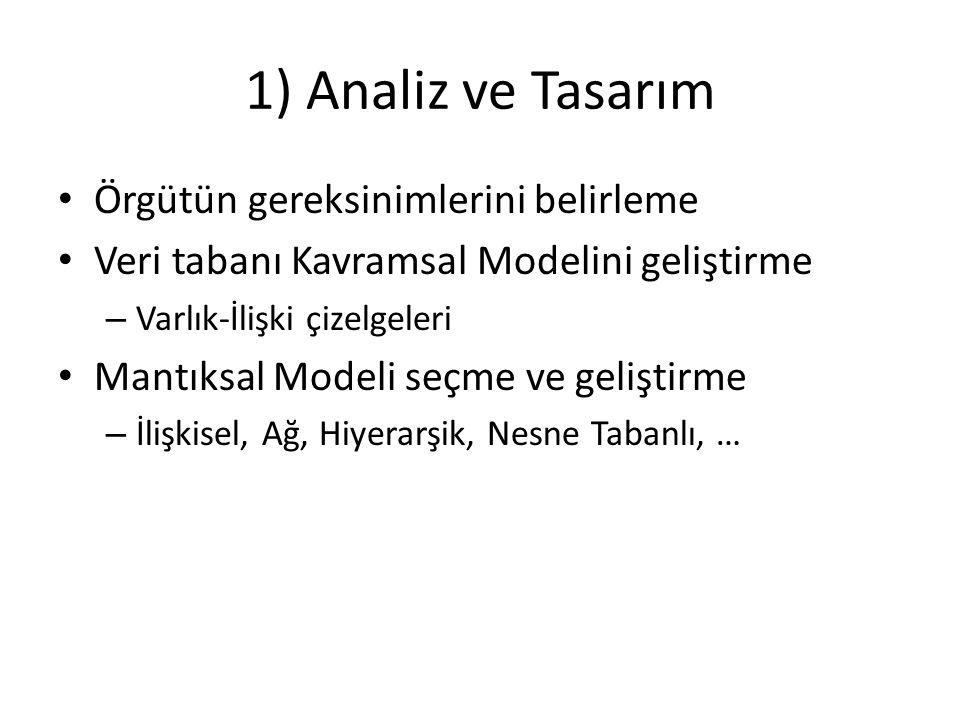1) Analiz ve Tasarım Örgütün gereksinimlerini belirleme Veri tabanı Kavramsal Modelini geliştirme – Varlık-İlişki çizelgeleri Mantıksal Modeli seçme v