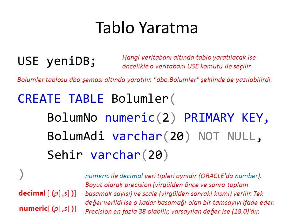 Tablo Yaratma USE yeniDB; CREATE TABLE Bolumler( BolumNo numeric(2) PRIMARY KEY, BolumAdi varchar(20) NOT NULL, Sehir varchar(20) ) Hangi veritabanı a