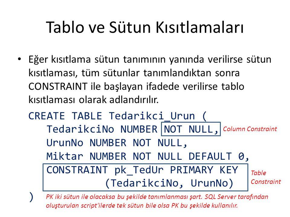Tablo ve Sütun Kısıtlamaları Eğer kısıtlama sütun tanımının yanında verilirse sütun kısıtlaması, tüm sütunlar tanımlandıktan sonra CONSTRAINT ile başl