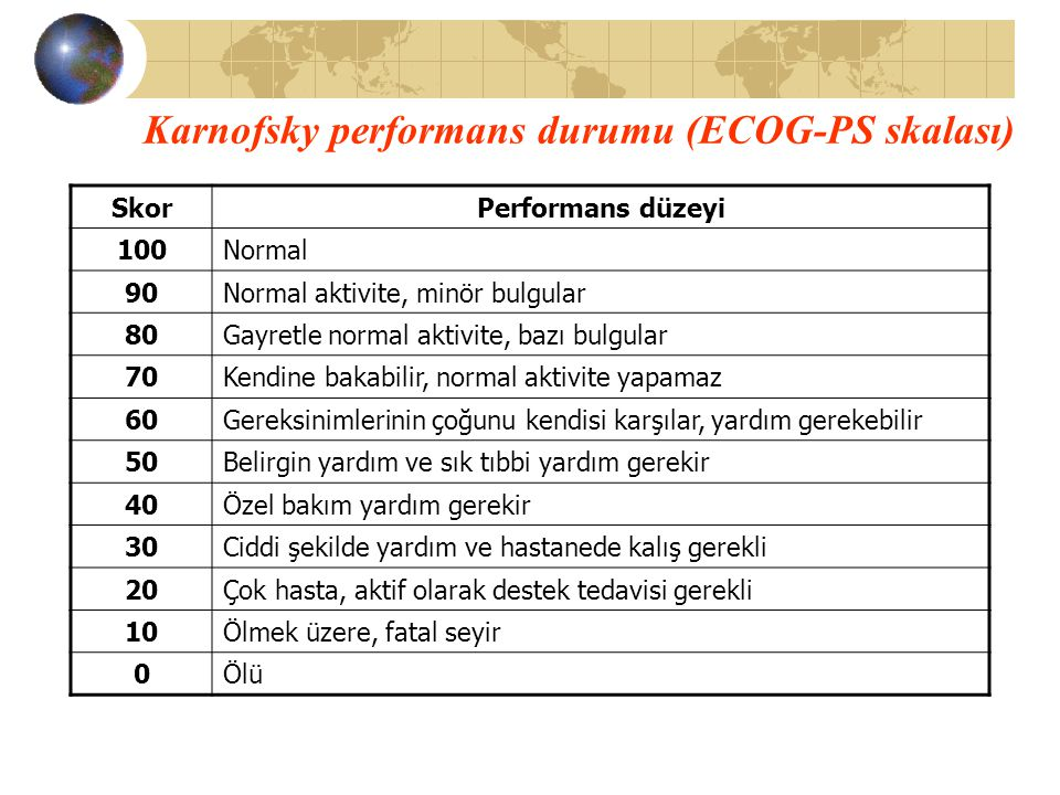 Karnofsky performans durumu (ECOG-PS skalası) SkorPerformans düzeyi 100Normal 90Normal aktivite, minör bulgular 80Gayretle normal aktivite, bazı bulgu