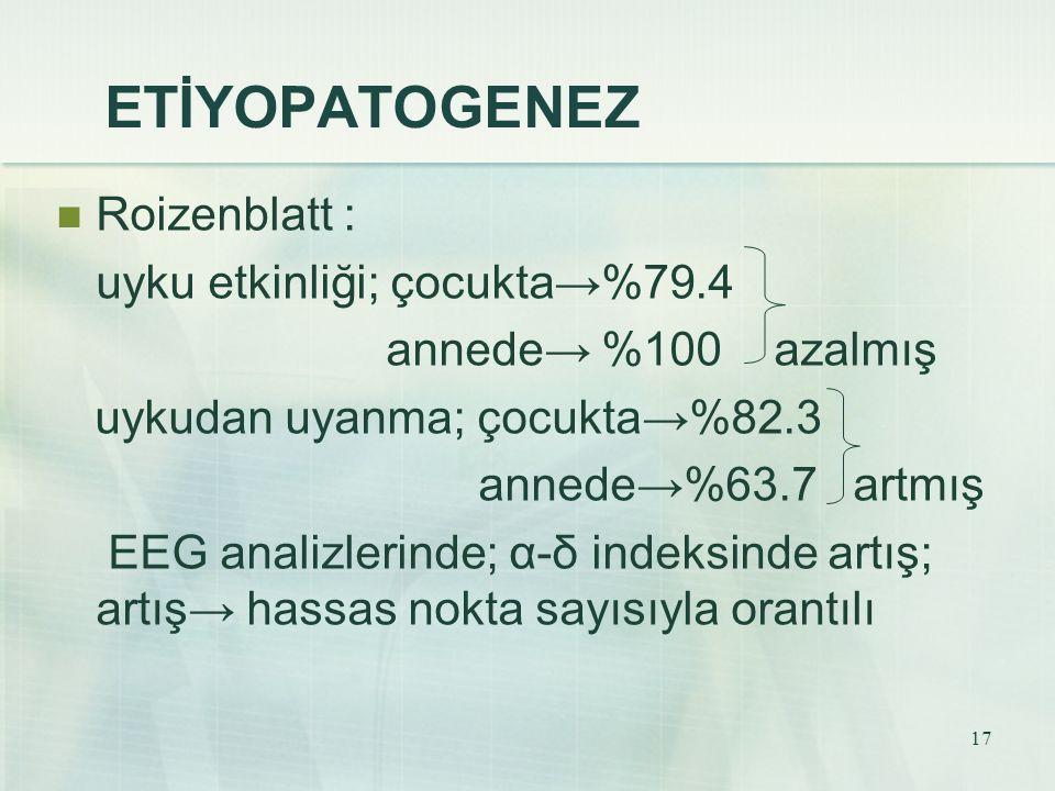 17 ETİYOPATOGENEZ Roizenblatt : uyku etkinliği; çocukta→%79.4 annede→ %100 azalmış uykudan uyanma; çocukta→%82.3 annede→%63.7 artmış EEG analizlerinde
