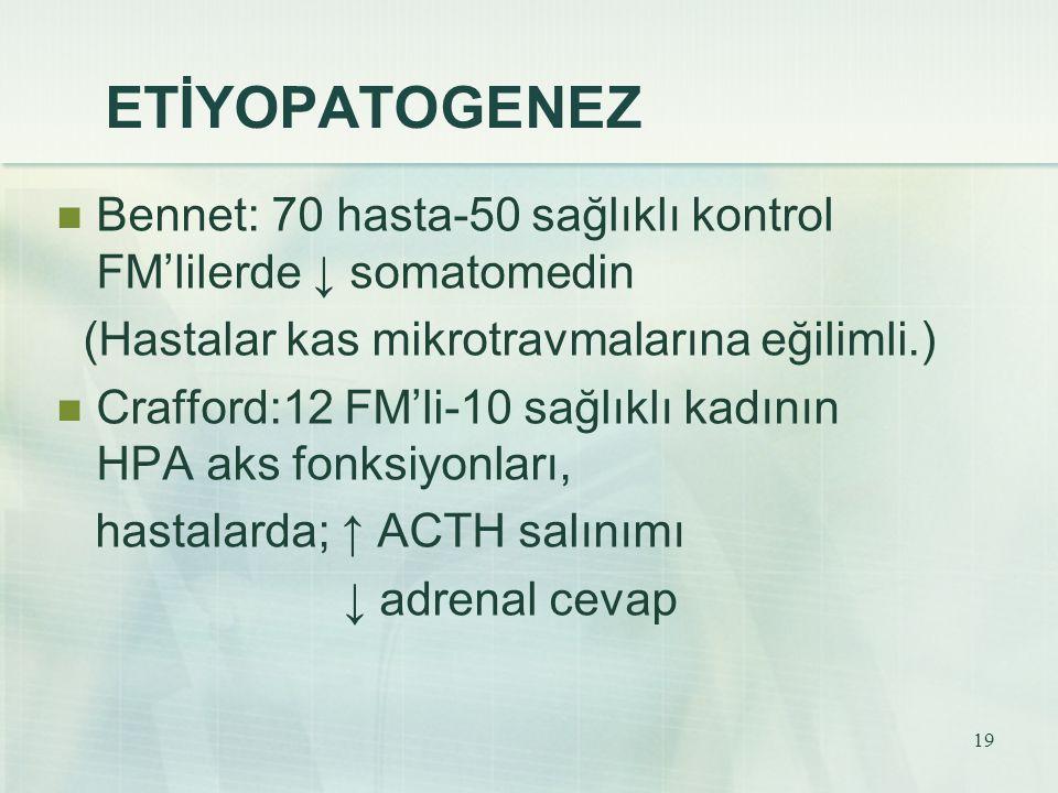 19 ETİYOPATOGENEZ Bennet: 70 hasta-50 sağlıklı kontrol FM'lilerde ↓ somatomedin (Hastalar kas mikrotravmalarına eğilimli.) Crafford:12 FM'li-10 sağlık